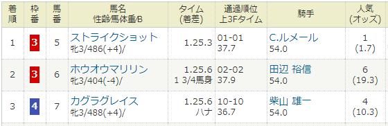 2016年01月31日・東京競馬1R.PNG