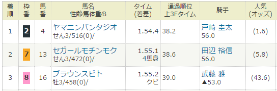 2017年04月02日・中山競馬2R.PNG