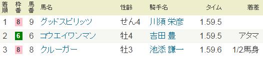 2015年11月22日・9R嵯峨野特別.PNG