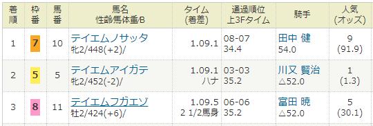 2018年08月04日・小倉競馬1R.PNG